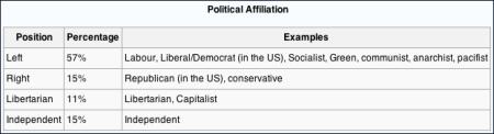 political-affiliation.png